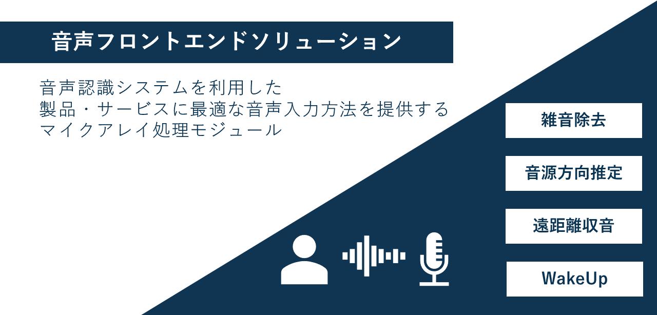 マイクアレイモジュール | iFLYTEK JAPAN AI SOLUTIONS